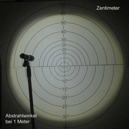 Led Lenser M7RX 023