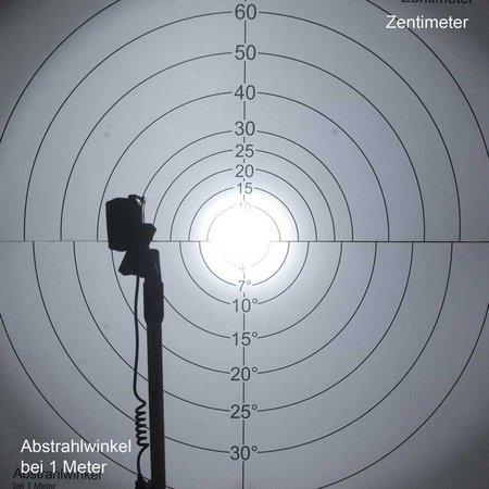 Stirnlampen-Vergleich 2013 006