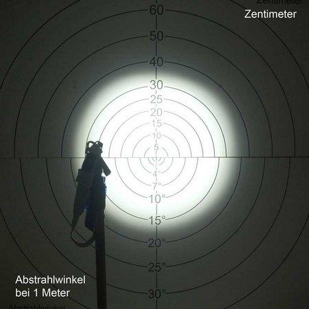 Stirnlampen-Vergleich 2013 009