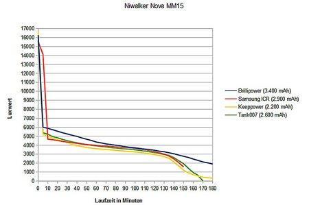 Niwalker Nova MM15 012