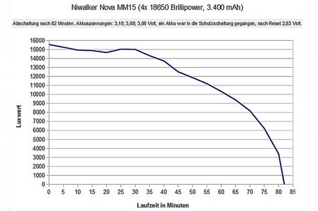 Niwalker Nova MM15 014